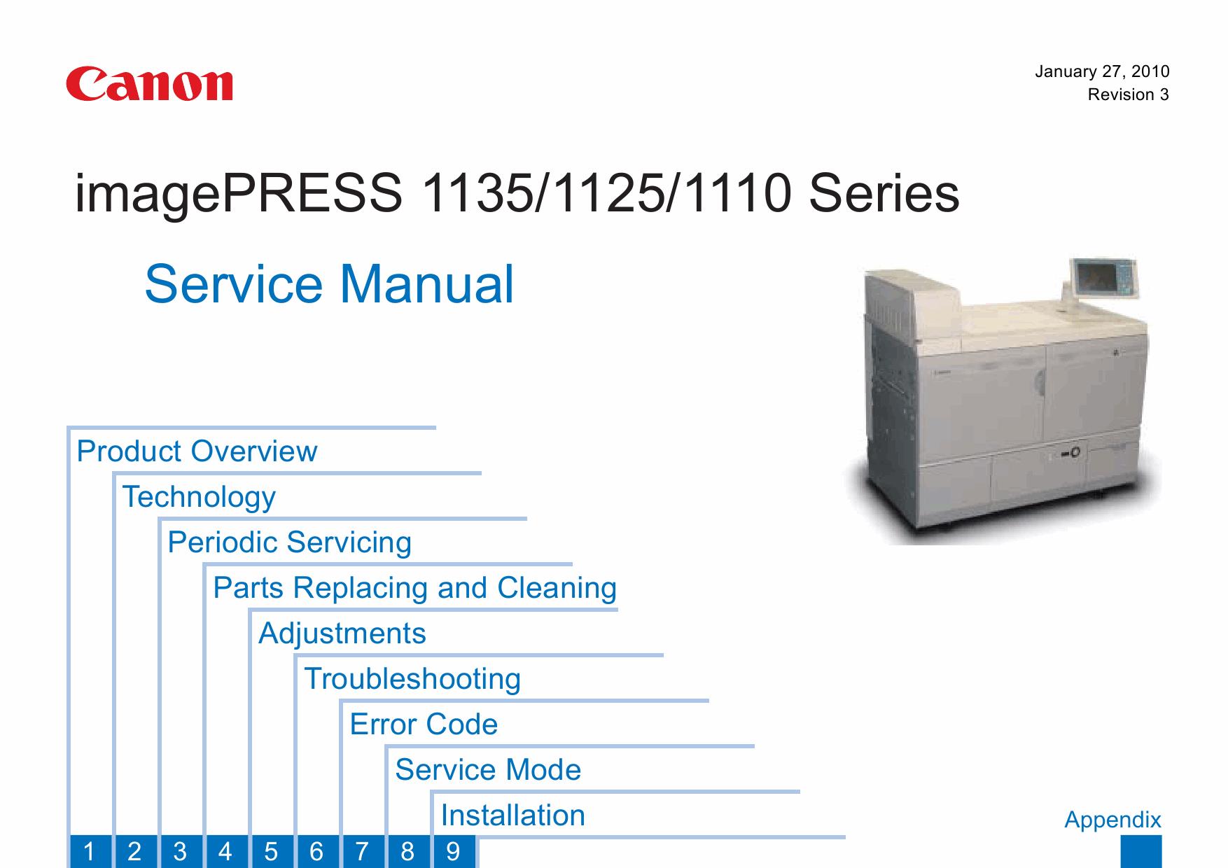 canon at 1 manual pdf